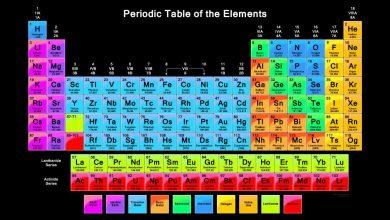 تصویر از جدول تناوبی